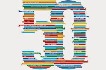 Concurso por los 50