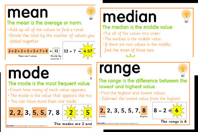 Mean median mode and range lessons tes teach mean median mode amp ccuart Gallery