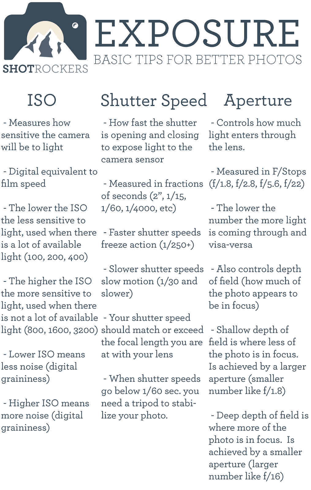 Better Exposure in 3 Infographics or Less: Basic Tips for Better Photos
