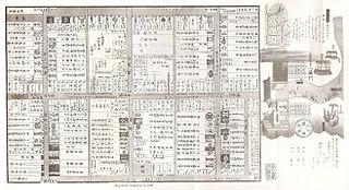Plan de Yoshiwara