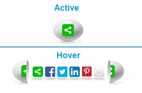 101helper gadgets for blogger