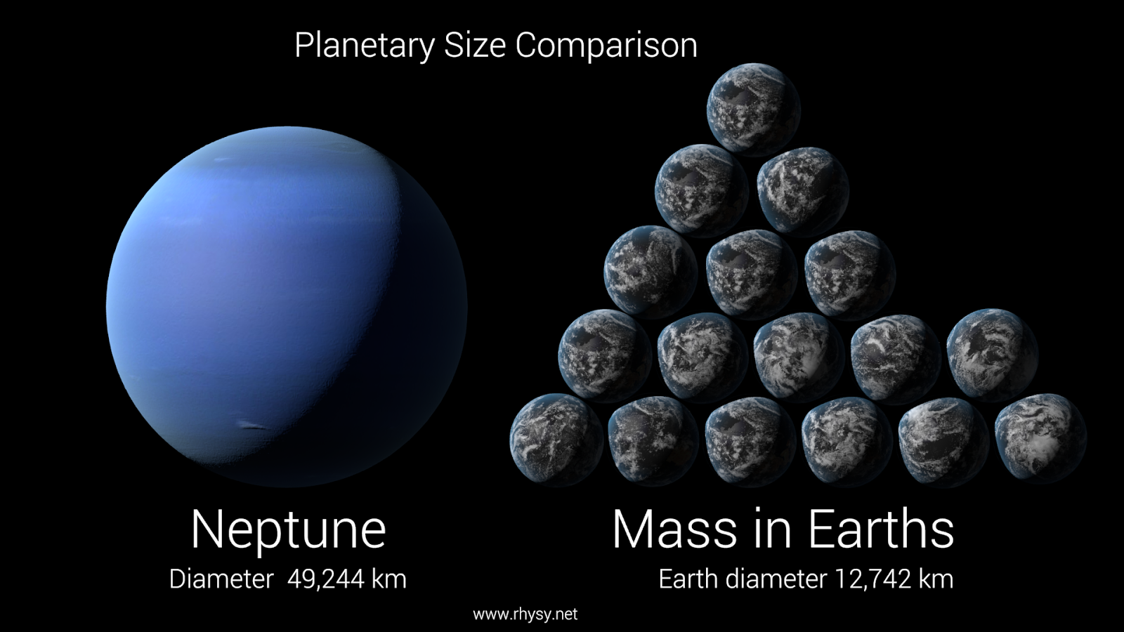 Neptune vs Earth-size Free Download Wallpaper