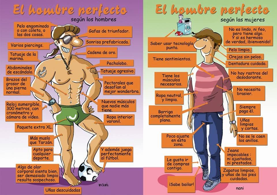 http://1.bp.blogspot.com/-wlwHkoIB-qg/UuAQkbbnSfI/AAAAAAAADYo/b0drT51tEOo/s1600/estereotipos+hombre.jpg