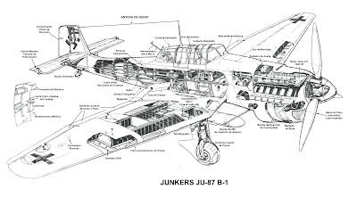 Salí a buscarte. [Sebastian Radinja - Privado]  Ju-87B-1%2Bplano