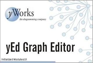 Software untuk Membuat Algoritma Diagram Flowchart (untuk Programmer)