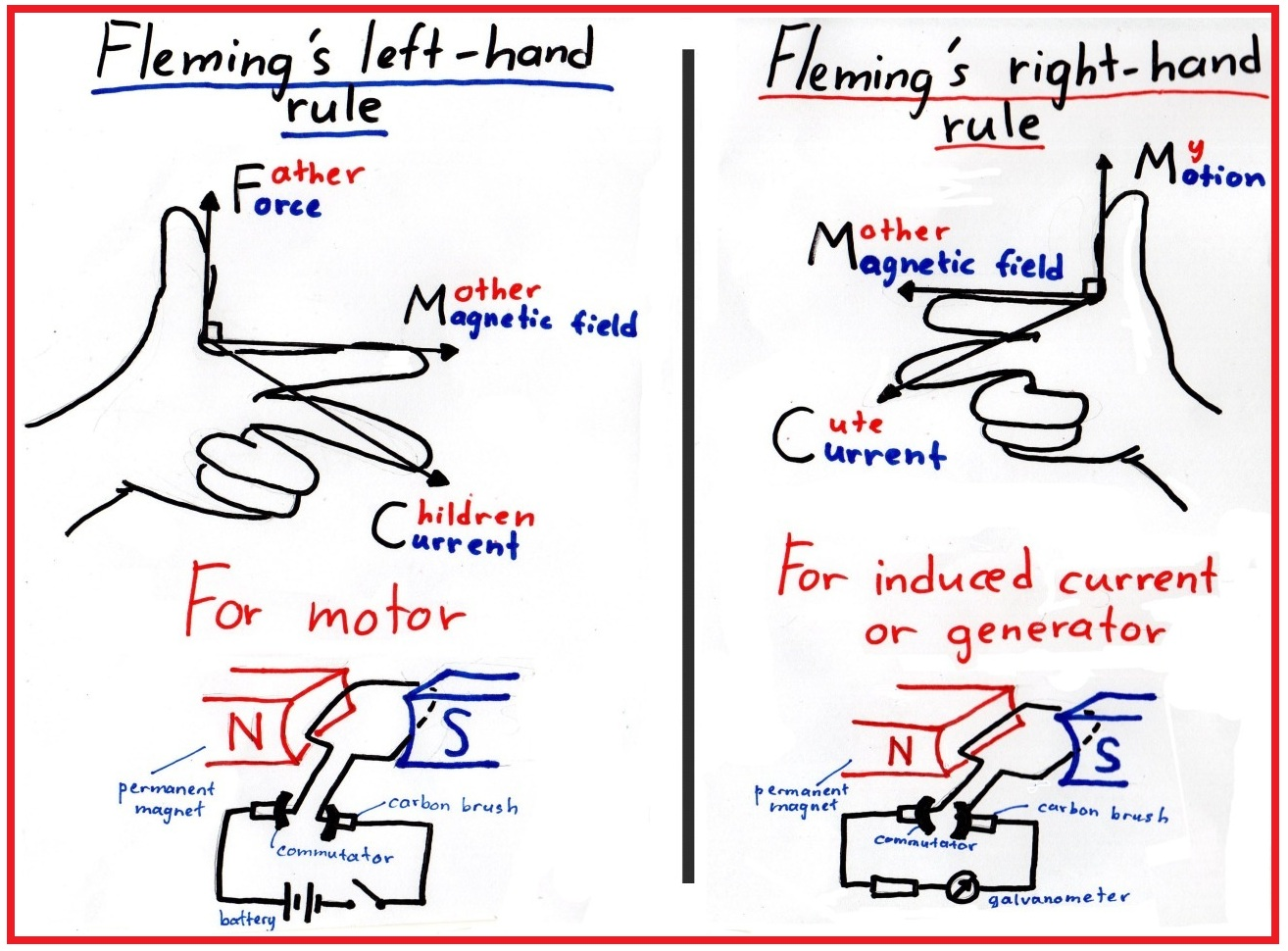 difference between fleming s left and right hand rule electrical rh elecengworld1 blogspot com Automotive Wiring Diagrams Wiring Diagram Symbols