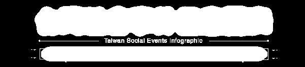 台灣社會事件信息圖表