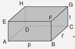 Istilah Penting dalam Matematika