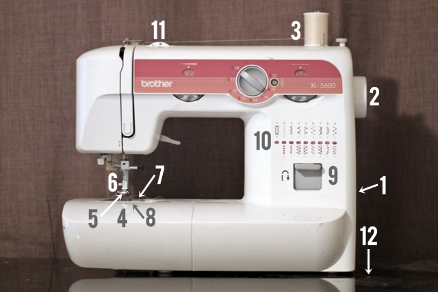 where to get a sewing machine