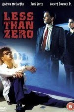 Watch Less Than Zero 1987 Megavideo Movie Online