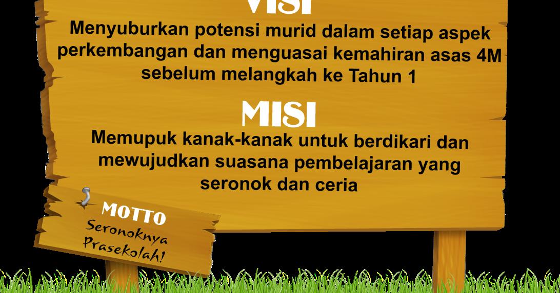 Download Visi Misi Dan Program Kerja Caleg