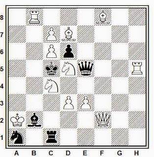 Problema de mate en 2 compuesto por Zinovy M. Birnov (Comité des sports de Sverdlovsk, 1946)