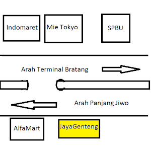 Denah Lokasi JayaGenteng