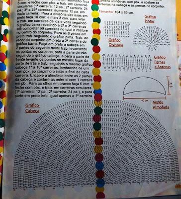 Tapete de crochê infantil em formato de joaninha com gráfico e passo a passo.