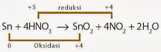 reaksi redoks Sn + 4HNO3