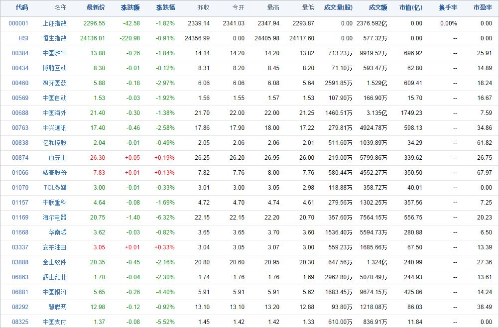 中国株コバンザメ投資ウォッチ銘柄watch20140916