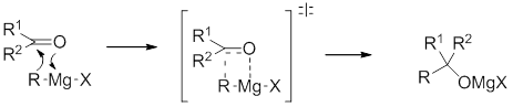 synthesising 2-methyl-2 hexanol Chm230 - nucleophilic acyl addition nucleophilic acyl addition - grignard synthesis of 2-methyl-2-hexanol introduction the grignard reaction is one of the most versatile reactions in organic chemistry.