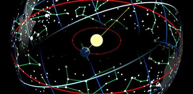 Nine Degrees Of Aries Amethyst Skies - Obsidian Earth