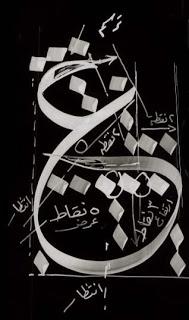 من بلاغة و ثراء اللّغة العربيّة !!! جولة شائقة مع لفظ (( عيْن ) ==================  العَيْن اسم مذكر ومؤنث (حسب المعنى) يجمع على أَعْيَان وأَعْيُن وعُيُوْن وأَعْيُنَات وعَيْنَات.  مَصْدَرٌ للفِعْلِ عَانَ . المُعَايَنَة والمشاهدة.  صار أثرا بعد عَيْن، أي أصبح أثرا بعد أن كان مرئيّا.  الحرف الثامن عشر من حروف الهجاء العربية وهو حلقيّ مجهور، مذكر. الجمع عَيْنَات. واحدة من أعضاء الجسم تقع في الوجه وهي التي تُستَخْدَم للبصر، مؤنث. الجمع عُيُون وأعْيُن.  قال الشاعر: عُيُون المها بين الرصافة والجسر  حاسة البصر، مؤنث. الجمع عُيُون وأعْيُن.  خَلِّ عَيْنَك على الطفل، أي لا تحوّل بصرك عنه. كيف تفعل هذا أمام أعْيُن الناس، أي على مرأى منهم. نبع أو يَنْبُوع الماء ينبع من الأرض ويجري، مؤنث. الجمع عُيُون. قرآن: فِيهِمَا عَيْنَانِ تَجْرِيَانِ. شربت الماء من تلك العَيْن.  الحسد أو نوع من الحسد تستخدم غالبا إذا ما إصيب المحسود بسوء، مؤنث. لا يجمع.  أصابته عَيْن فمرض.  الجاسوس أو المراقب، يُذكر ويؤنث حسب كونه رجل أو امرأة. الجمع عُيُون وأعْيُن.  وضعنا عَيْنَا على العدو، أي جاسوسا.  خِيَار أهل البلد وساداتهم وأشرافهم، يُذكر ويُؤنث حسب كونه رجل أم امرأة. الجمع أعْيَان.  هذا الرجل عَيْنُ أعْيَان القاهرة، أي أي سيد ساداتها.  ذات الشيء ونفسه.  لا أريد إلا هذا بعَيْنِه، أي هذا نفسه لا واحدا مثله.  في اللهجات العاميّة: يقصد به الشبيه المطابق لا النفس.  هذا الحذاء يشبه حذائي عَيْنَا، أي مطابق له ولكنه ليس هو بذاته.  ما ضُرب نقدا من المال الحاضر. اِسْتِخْدَامٌ قَدِيْم .  اشتريت بالعَيْن لا بالدين.  النفيس من كل شيء.  هذه القصيدة من عُيُون الشعر.  على عَيْني: مبالغة في الإكرام لأن العين غالية.  قرآن: وَلِتُصْنَعَ عَلَى عَيْنِي، أي لتربَّى تحت عنايتي وحفظي. وضعته على عَيْنِي، سأعطيك ما تريد من عَيْني.  في القَانُون: القانون الإسلامي الشرعي: الحق العَيْنِي هو الحق المتعلق بالمَال وخلافه الحق الشخصي. في الاقْتِصَاد: المال العَيْنِيّ هو ما كان له قيمة ماديّة ولكنه ليس نقدا مثل العقار والمعدات والدواب. اِسْتِخْدَامٌ حَدِيْثٌ . في عِلْمُ الشَرِيْعَة: فرض العَيْن: هو الفرض الذي يجب أن يؤديه الشخص بعينه (أي بنفسه) ولا يغني عنه أن يؤديه أحد آخر؛ ضد فرض الكفاية.  صلاة الظهر فرض عَيْن وصلاة الجنازة فرض كفا