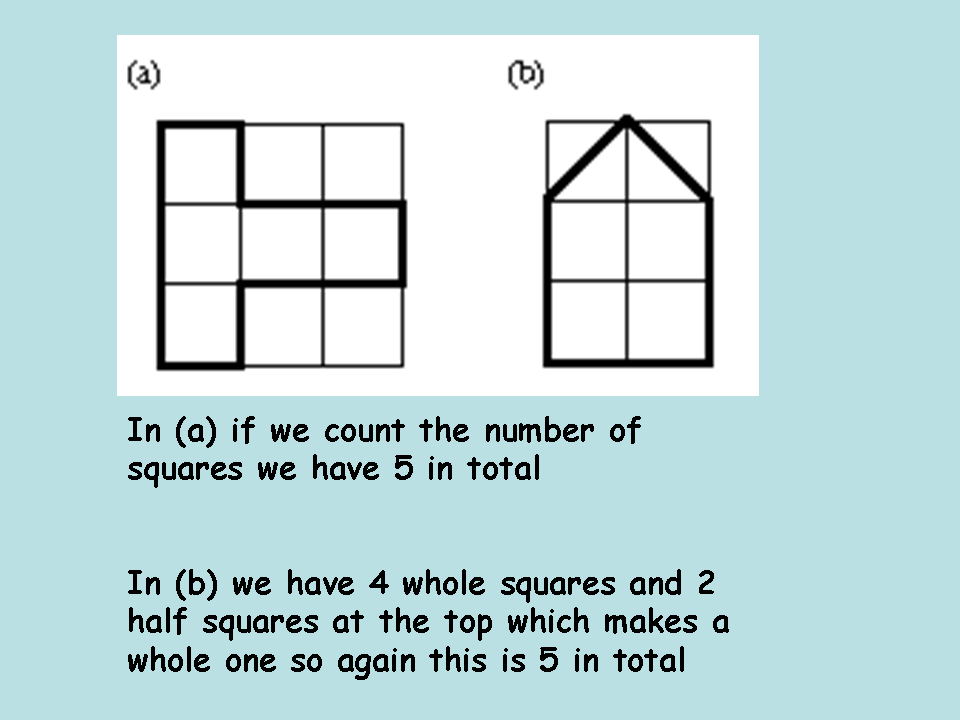 how to get area of squarew