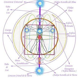 Descarga * Meditacion Cuerpo de Luz