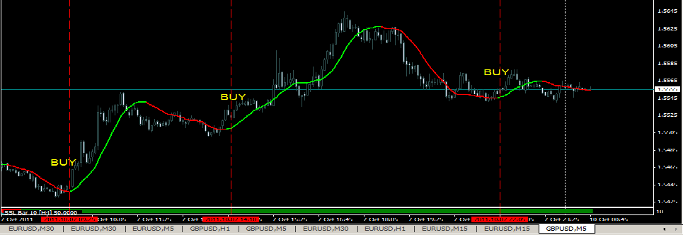Best Forex Trading System of the Month: March 2012 - BabyPips com