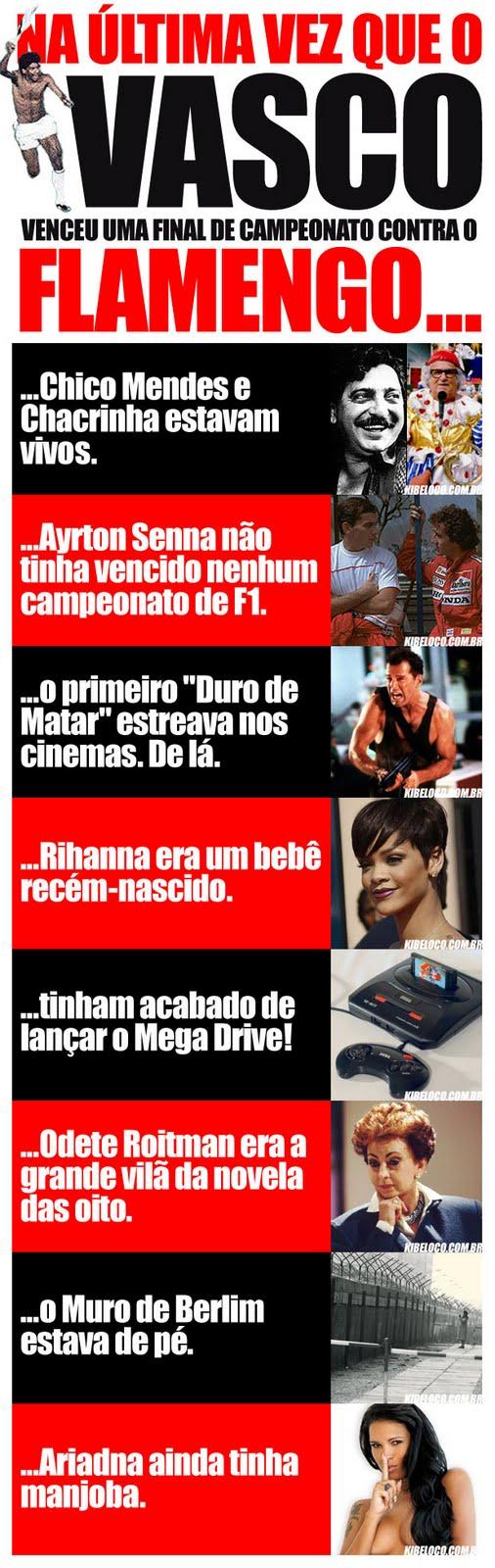 Futebol E Piadas Parte 176   Flamengo Campe  O Carioca 2011  Vasco
