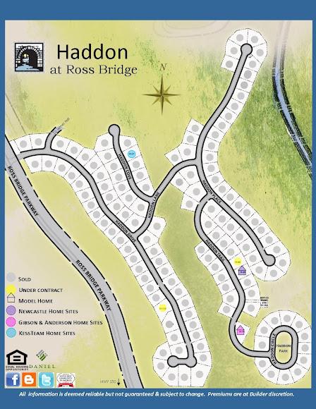 Haddon Map