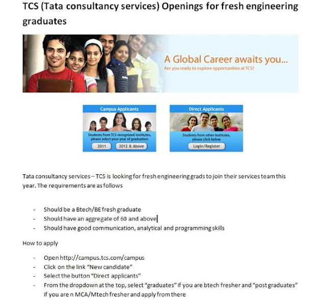 TCS Fresher Opening Jobs-TCS  Fresher Offcampus