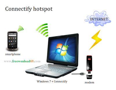 Connectify pro 3.7 full version, connectify,