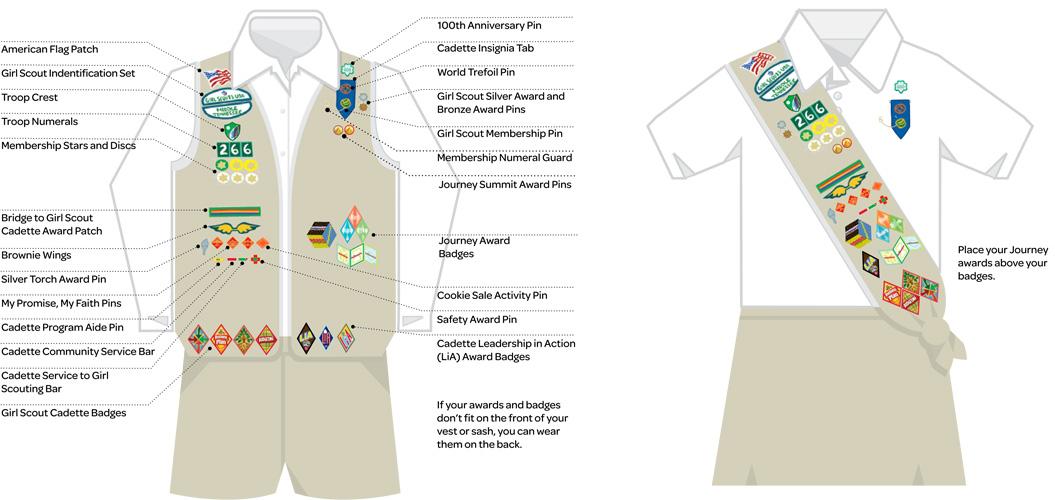 Tout savoir sur l'uniforme! - Association des scouts du Canada