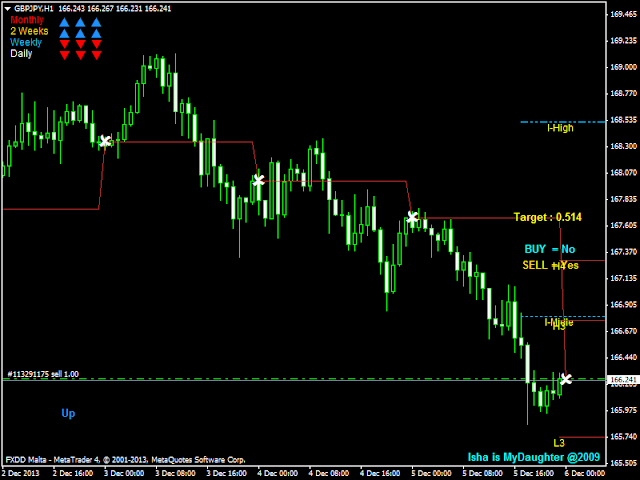 Forex g time opening