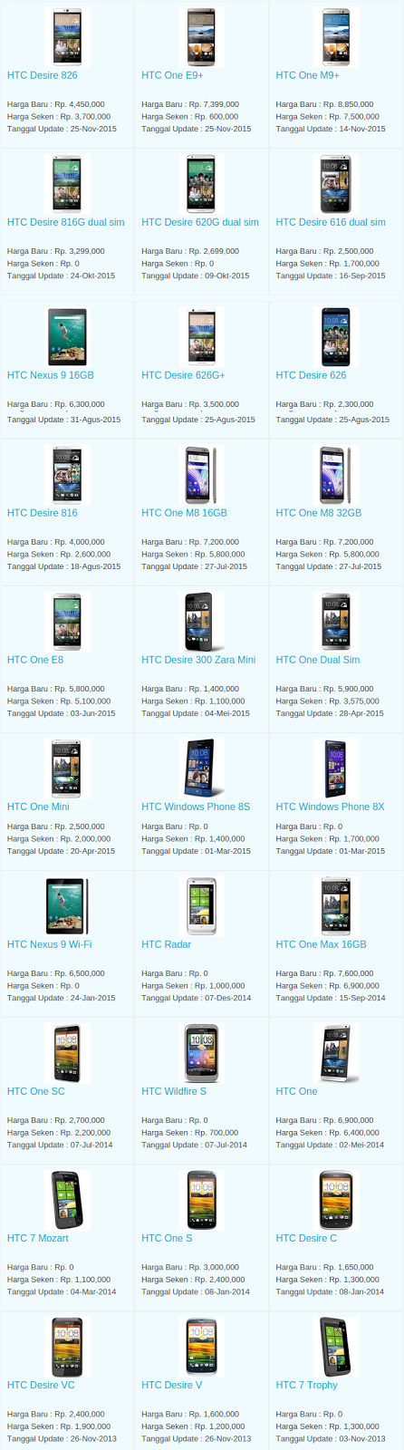 Daftar Harga Hp HTC November 2015