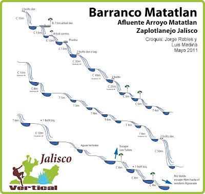 Mapa Barranco Matatlán por Jorge Robles y Luis Medina, Mayo 2011