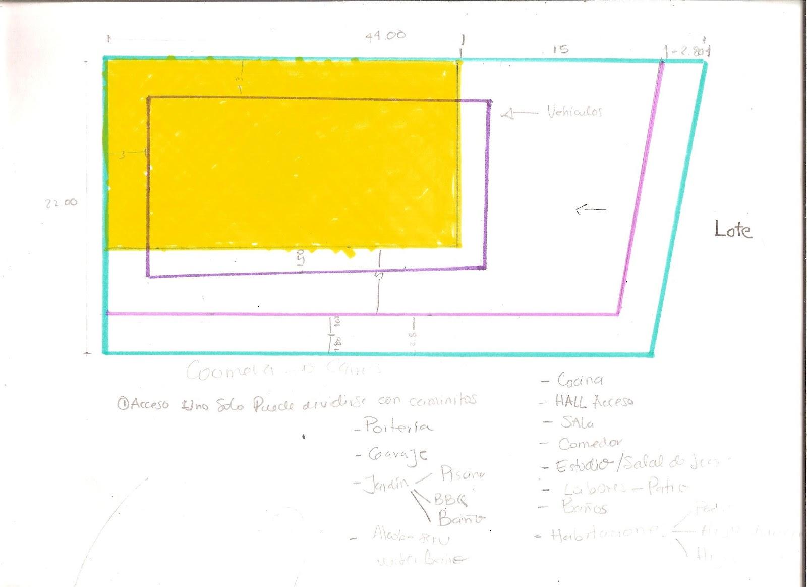 taller basico arquitectura  segundo semestre