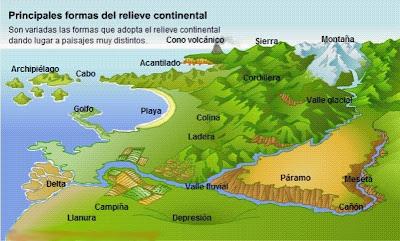 http://www.e-vocacion.es/files/html/143315/recursos/la/U10/pages/recursos/143175_P128/es_animacion.html