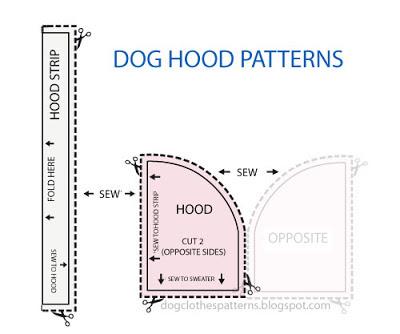 Dog Shirt Patterns For Sewing Free