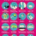 Las 20 cosas que la gente más odia de la publicidad