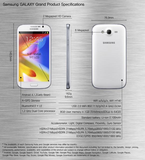 Samsung Galaxy Grand: pantalla grande + prestaciones de gama media