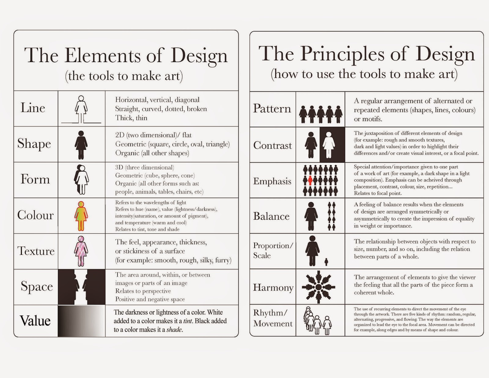 Architecture Design Elements innovation design in education - aside: seeing is believing