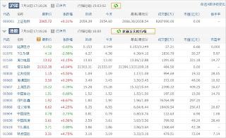 中国株コバンザメ投資ウォッチ銘柄watch20130716