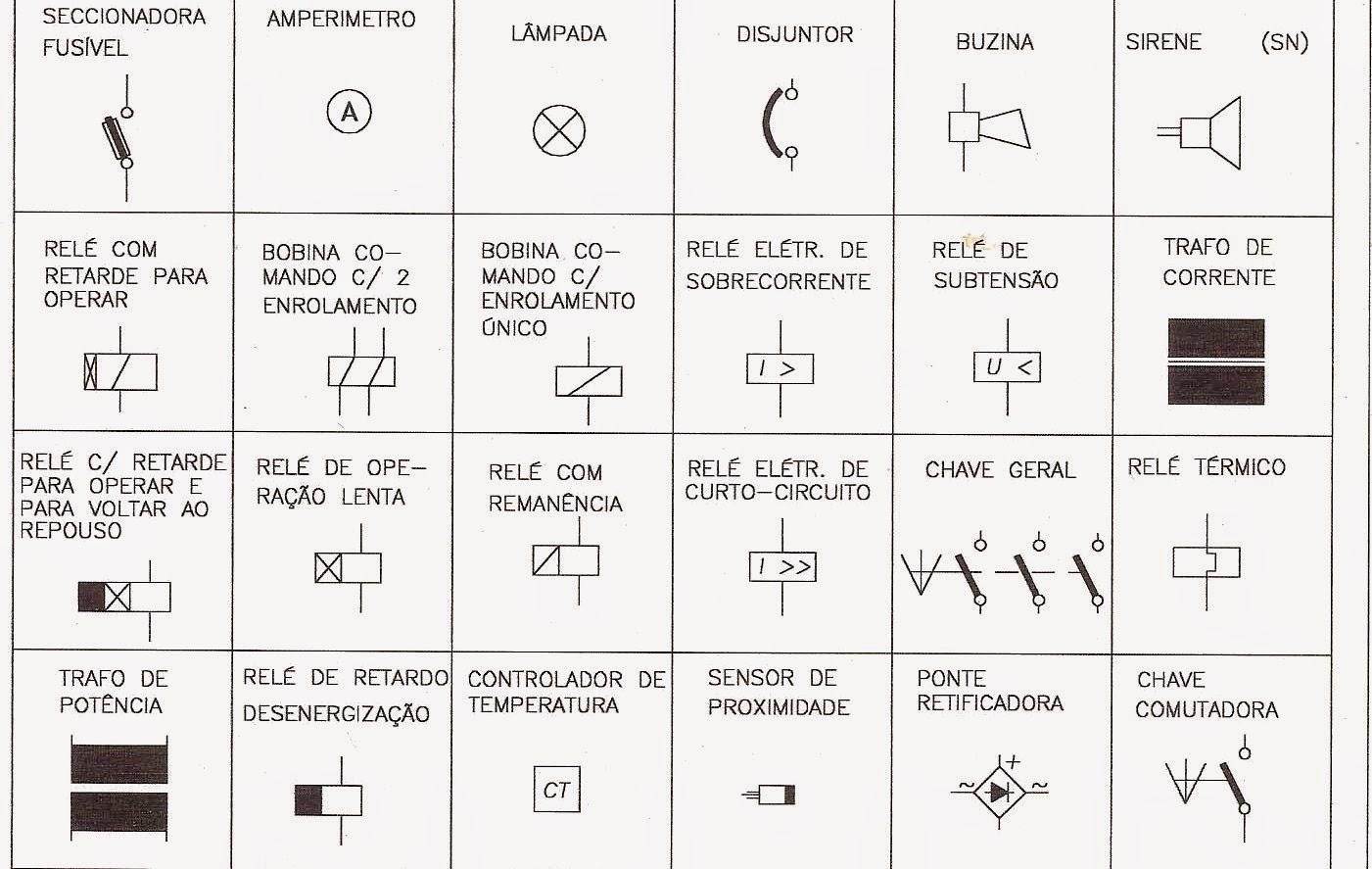 Simbolos-Eletricos-1.jpg