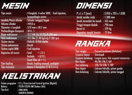Spesifikasi Yamaha New V-Ixion