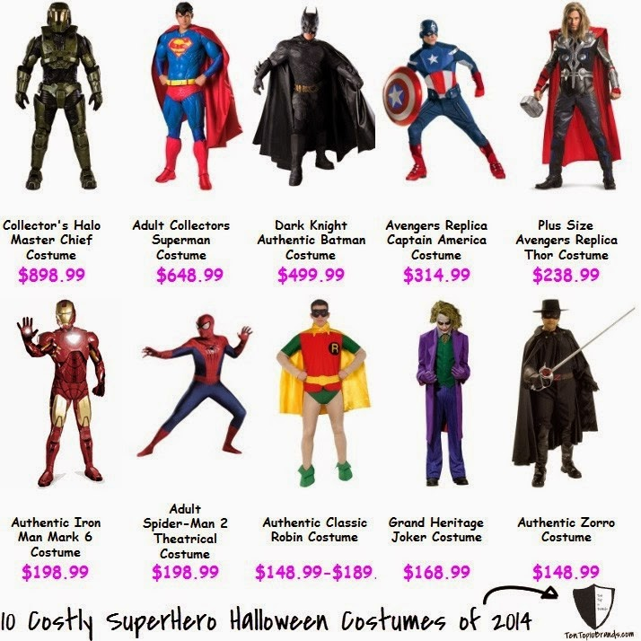 Top 10 Most Popular Superhero Halloween Costumes  sc 1 st  Top 10 Brands : authentic zorro costume  - Germanpascual.Com