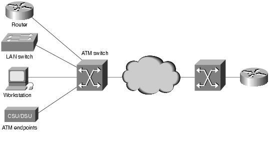 asynchronous transfer mode networking A detailed presentation about asynchronous transfer mode (atm.