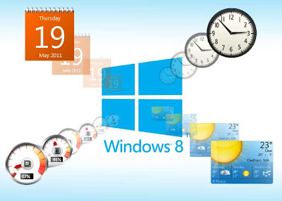 Cool Windows 8 gadgets for Desktop