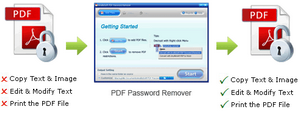 Instant PDF Password Remove v1.5 (Freeware)