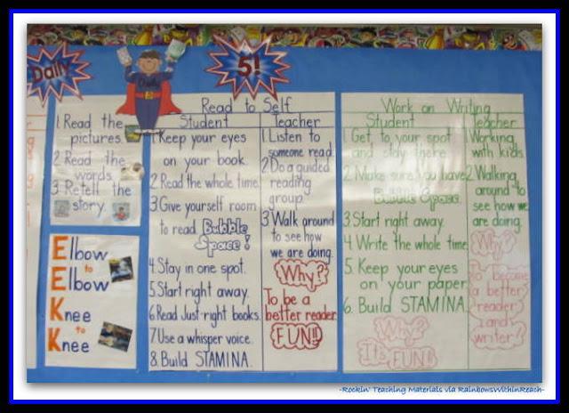 photo of: Daily Five Anchor Chart (Rockin' Teaching Materials via RainbowsWithinReach)