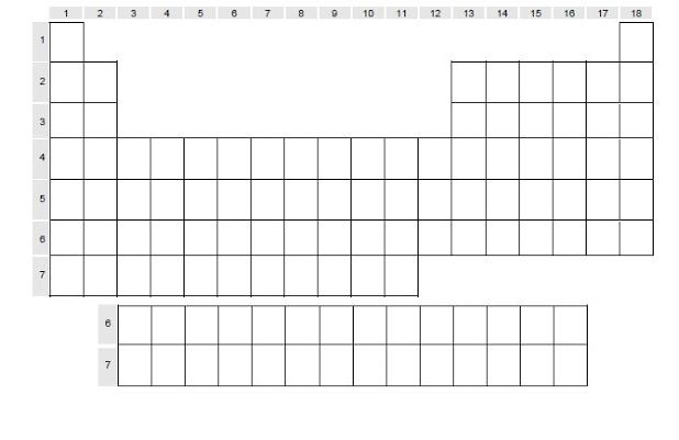Plantilla en blanco de la tabla peridica urtaz Image collections
