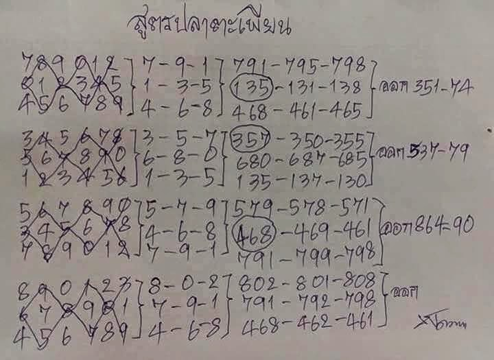 Thai lottery vip direct sure sets 01 03 2015 thai lotto 001 lottery